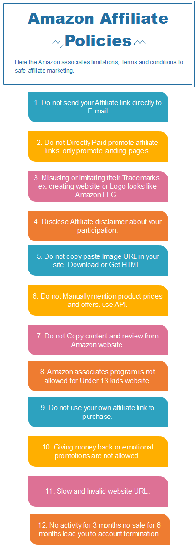Amazon affiliate terms and conditions