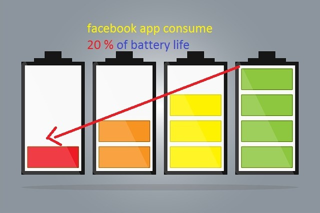 Improve Laptop battery life