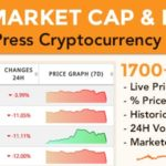 Coin Market Cap & Prices v3.3.2 - WordPress Cryptocurrency Plugin